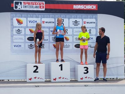 Triathlon Rorschach